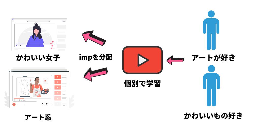 youtube-seo-imp
