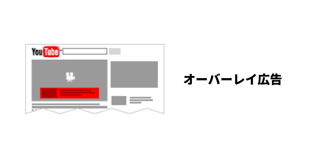 youtube-monetize-ad-overlay