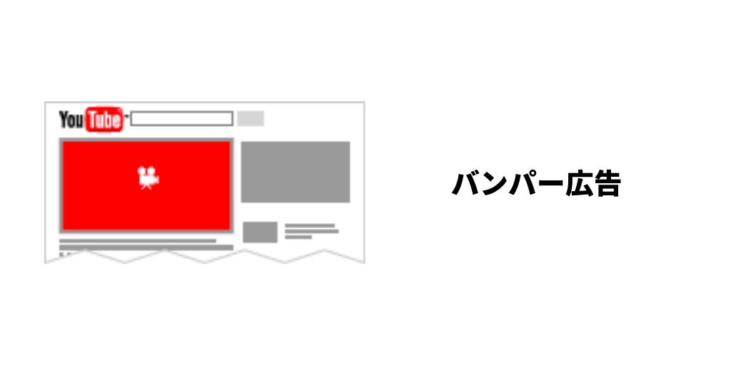 youtube-monetize-ad-bumper