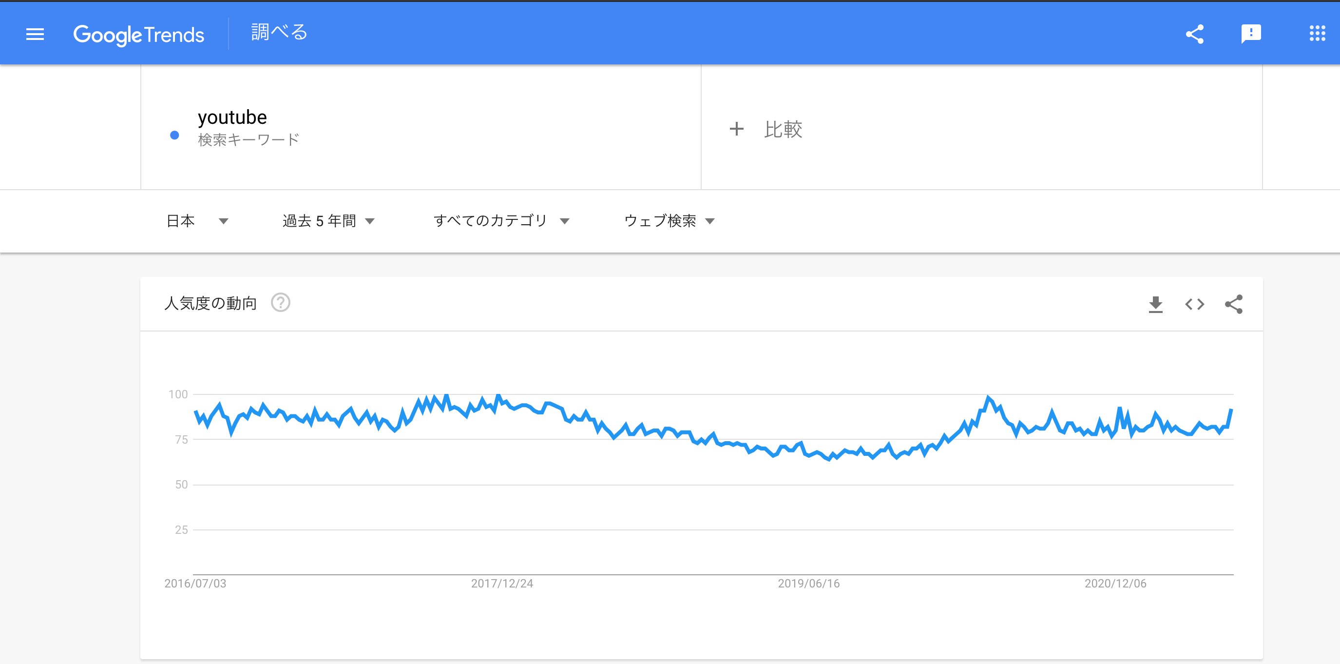 youtubeseo-tool-google trend