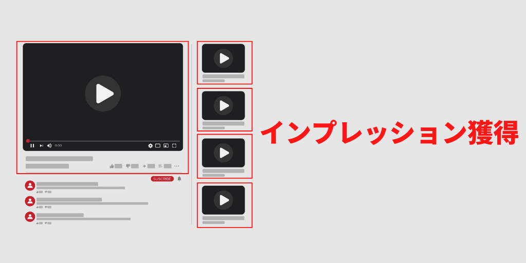youtube-what is impression