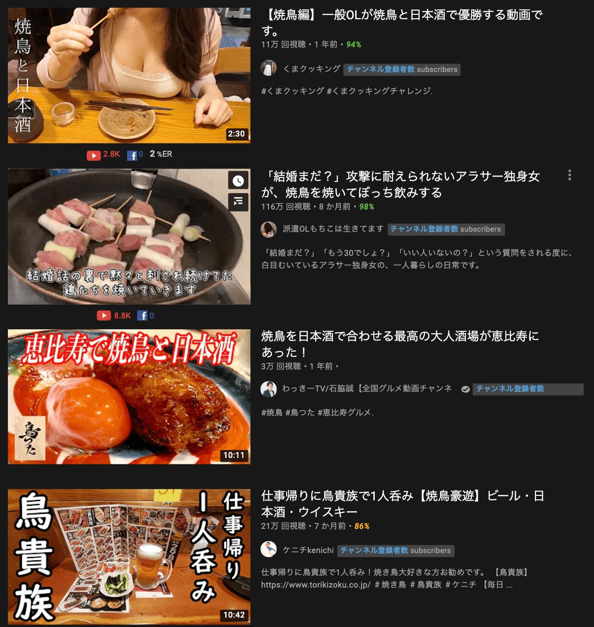 youtube- Eye-catching thumbnails