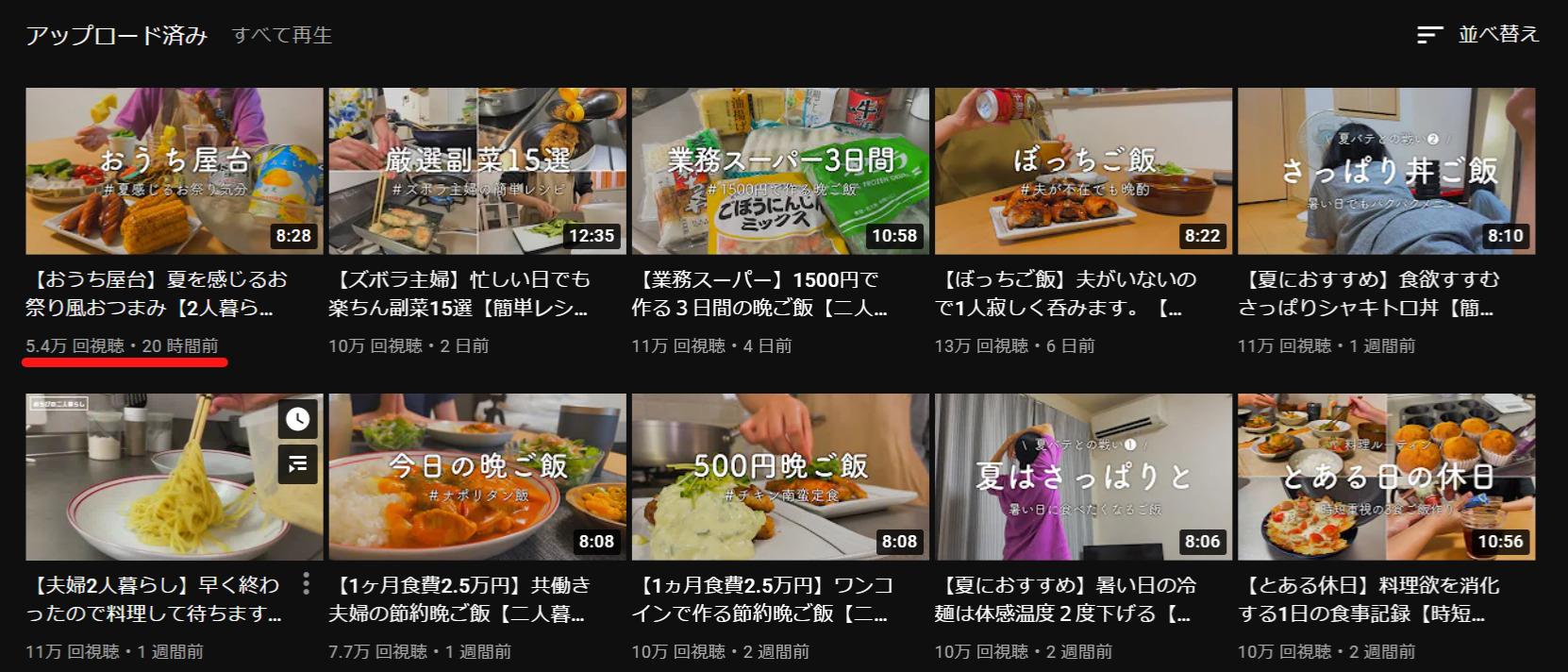 youtube-tibizu-new video-views